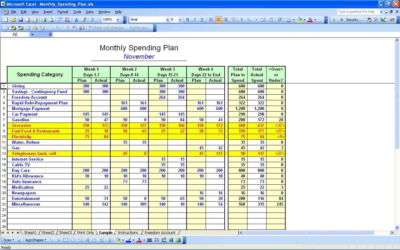 personal budgeting spreadsheet template example of
