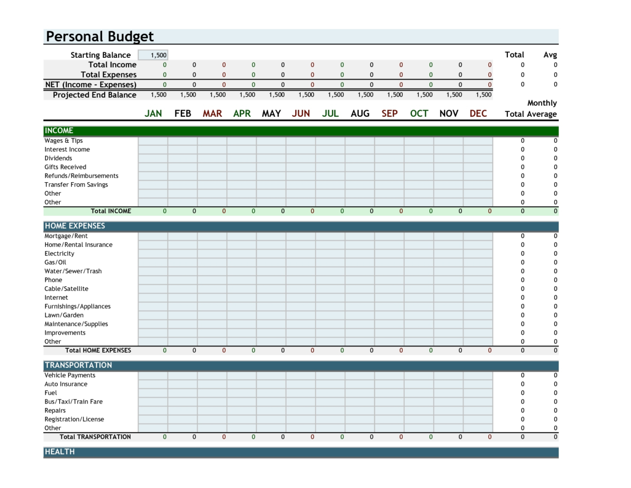 Personal Budget Template Spreadsheet Examples Simple Beautiful With Monthly Financial Budget Template