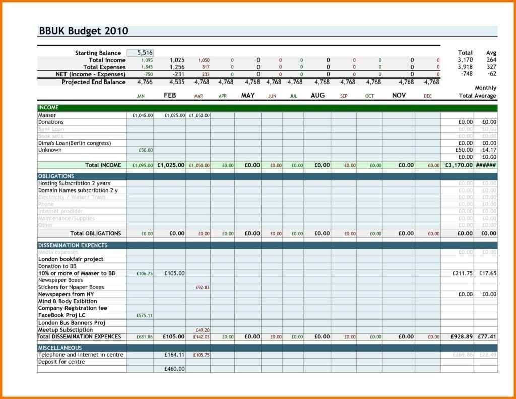 Personal Budget Worksheet Answers And Personal Management Merit For Personal Budget Worksheet Excel