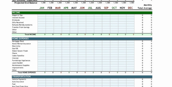 Personal Budgeting Template Excel 49 Lovely Pics How To Setup A With Personal Budgeting Spreadsheet Excel