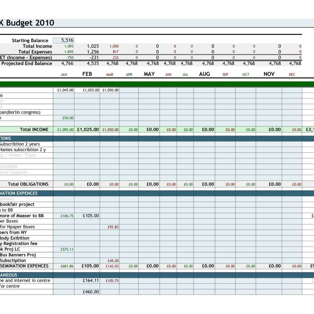 Personal Cash Flow Statement Template Excel 2017 Personal Cash Flow In Excel Cash Flow Template