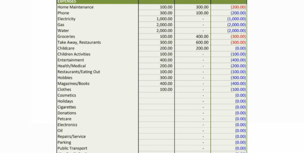 Personal Expense Spreadsheet | Worksheet & Spreadsheet For Personal Finance Spreadsheet Templates