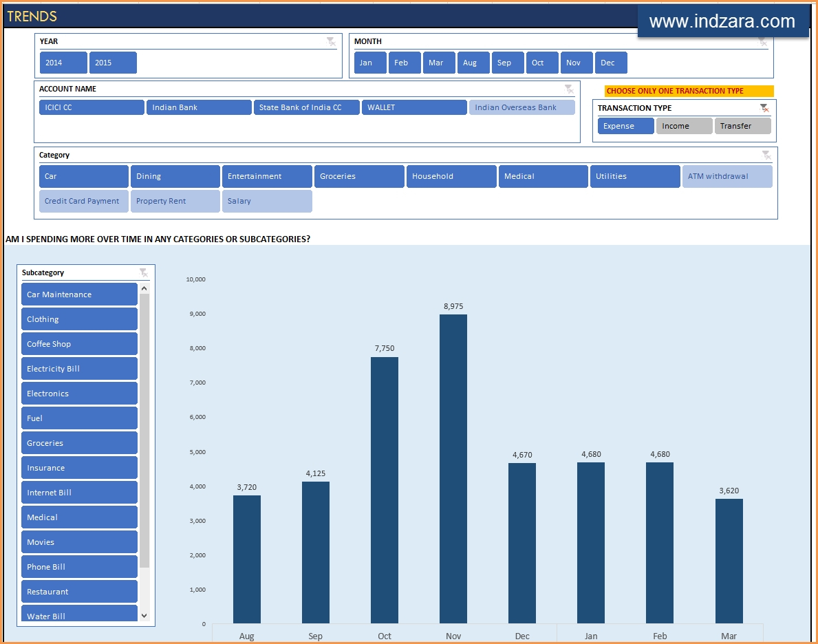 Personal Finance Manager Free Excel Budget Template Spreadsheet In Financial Budget Spreadsheet Template