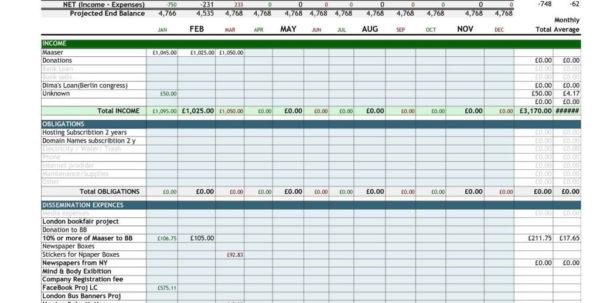 Personal Finance Spreadsheet As Free Spreadsheet Household Budget For Personal Budget Finance