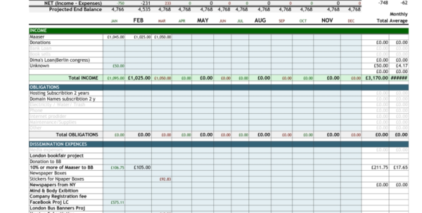 Personal Finance Spreadsheet Template | Hynvyx Intended For Personal To Personal Budgeting Spreadsheet Template