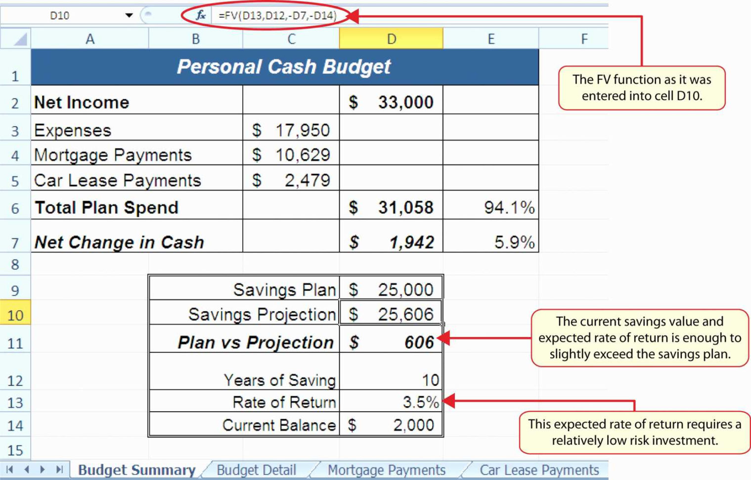 Personal Income Statement Template Excel 50 Elegant In E And Expense And Income And Expense Statement Template