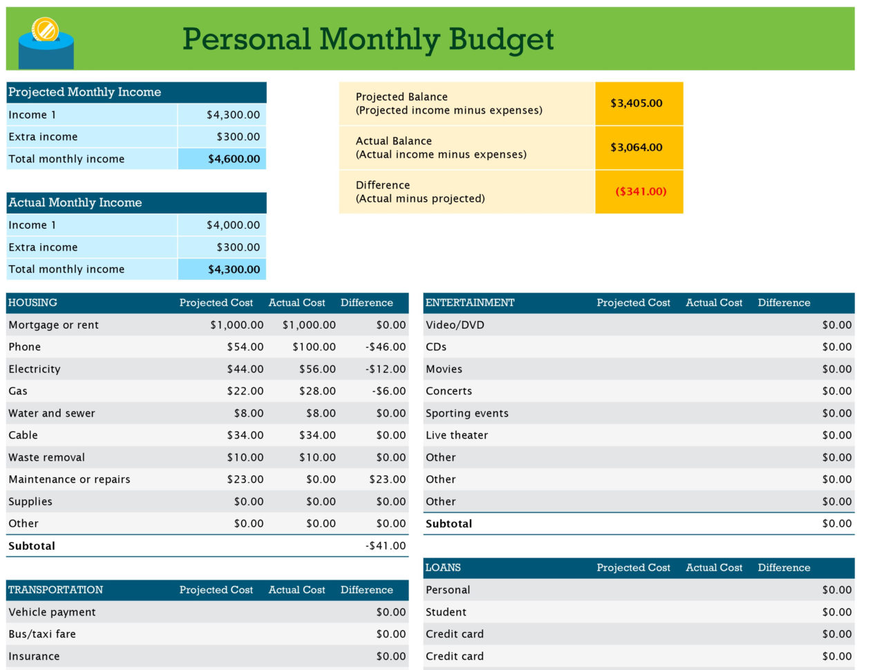 Personal Monthly Budget With Monthly Budget Spreadsheet