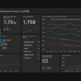 Pirate Metrics (Aarrr) Dashboard Example | Geckoboard Intended For Kpi Dashboard Google Spreadsheet