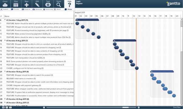 Pivotal Tracker Online Gantt Chart Creator   Gantto In Gantt Chart Template For Software Development