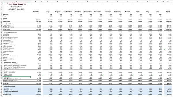 Planning Your Cash Flow Budget   Sofra Partners Throughout Cash Flow Spreadsheet Template