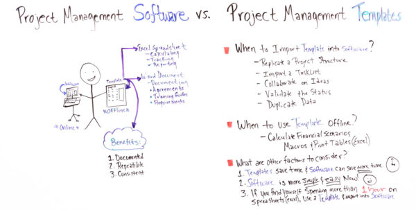 Pm Software Vs Pm Templates   Which Tool Is Better?   Projectmanager With Project Management Templates Software
