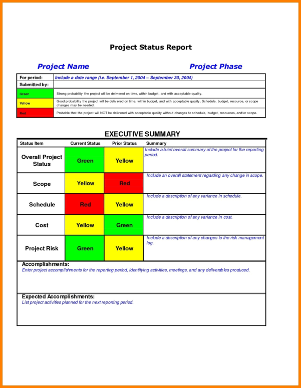 Portfolio Management Report Sample Valid 4 Project Management Status Throughout Project Management Reporting Templates For Status
