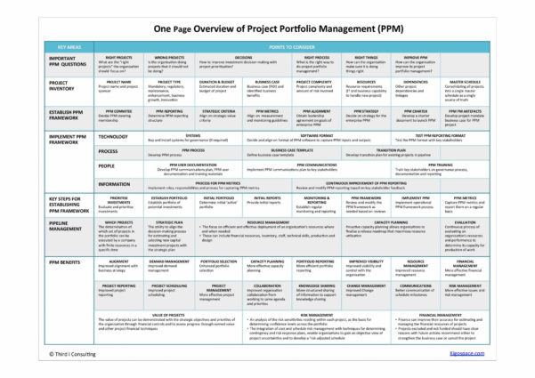 Portfolio Management Reporting Templates Beautiful Project Portfolio And Project Management Reporting Templates