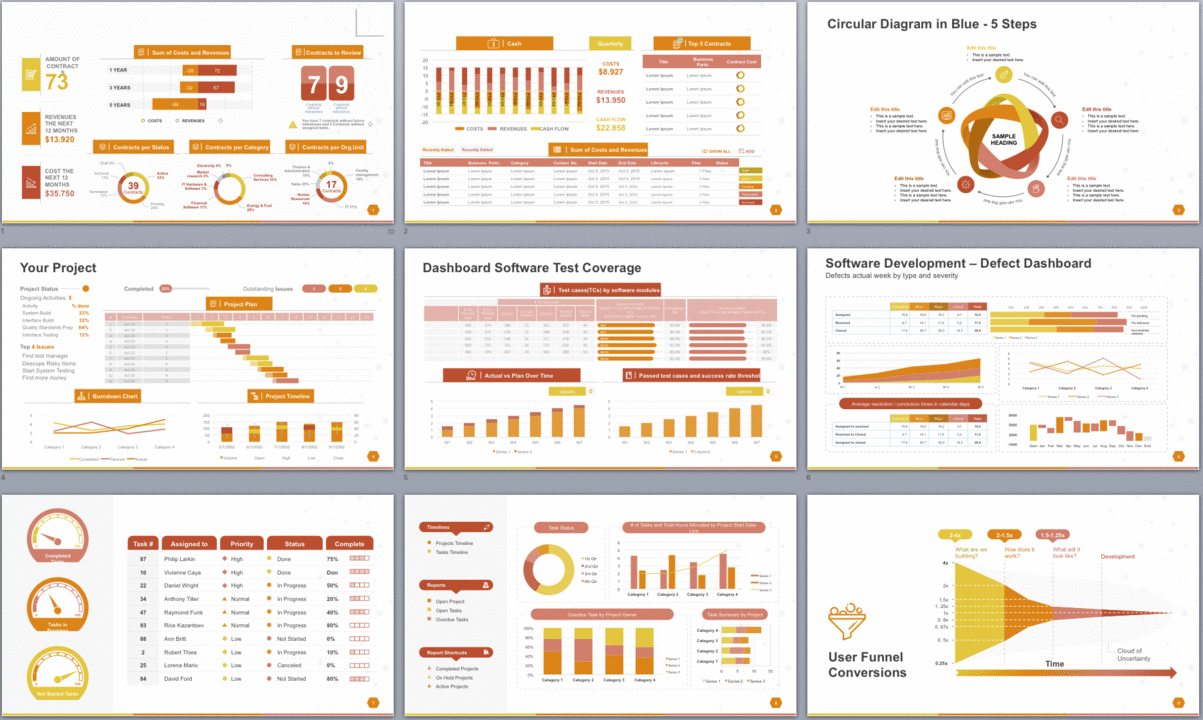 Powerpoint Template To Report Metrics, Kpis, And Project Development With Kpi Reporting Template
