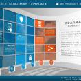 Ppt Project Management Templates   Zoro.9Terrains.co Intended For Project Management Templates Ppt