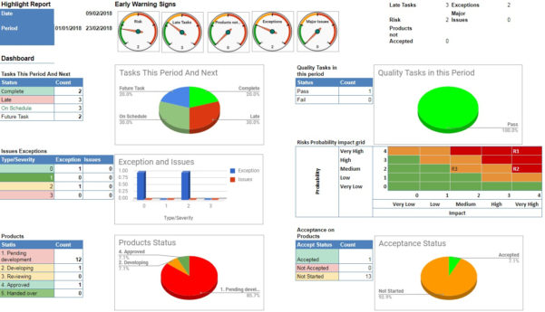 Prince2 Project Management With Google Sheets ← Gieglas With Project Management Google Sheet