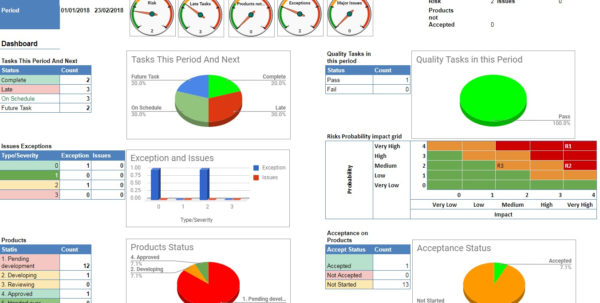 Prince2 Project Management With Google Sheets ← Gieglas Within Project Management Spreadsheet Google Docs