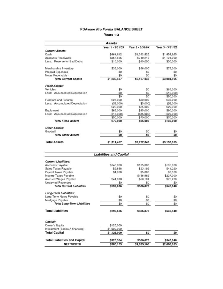 Pro Forma Financial Statements Template   Best Template Collection For Pro Forma Income Statement Generator