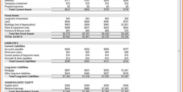 Pro Forma Income Statement Template Registration Lively Simple To Income Statement Template Excel
