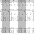 Pro Forma Income Statement Unveiled   No More Harvard Debt And Monthly Income Statement