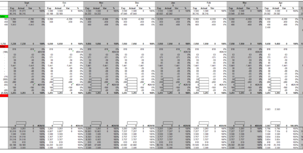 Pro Forma Income Statement Unveiled | No More Harvard Debt And Monthly Income Statement