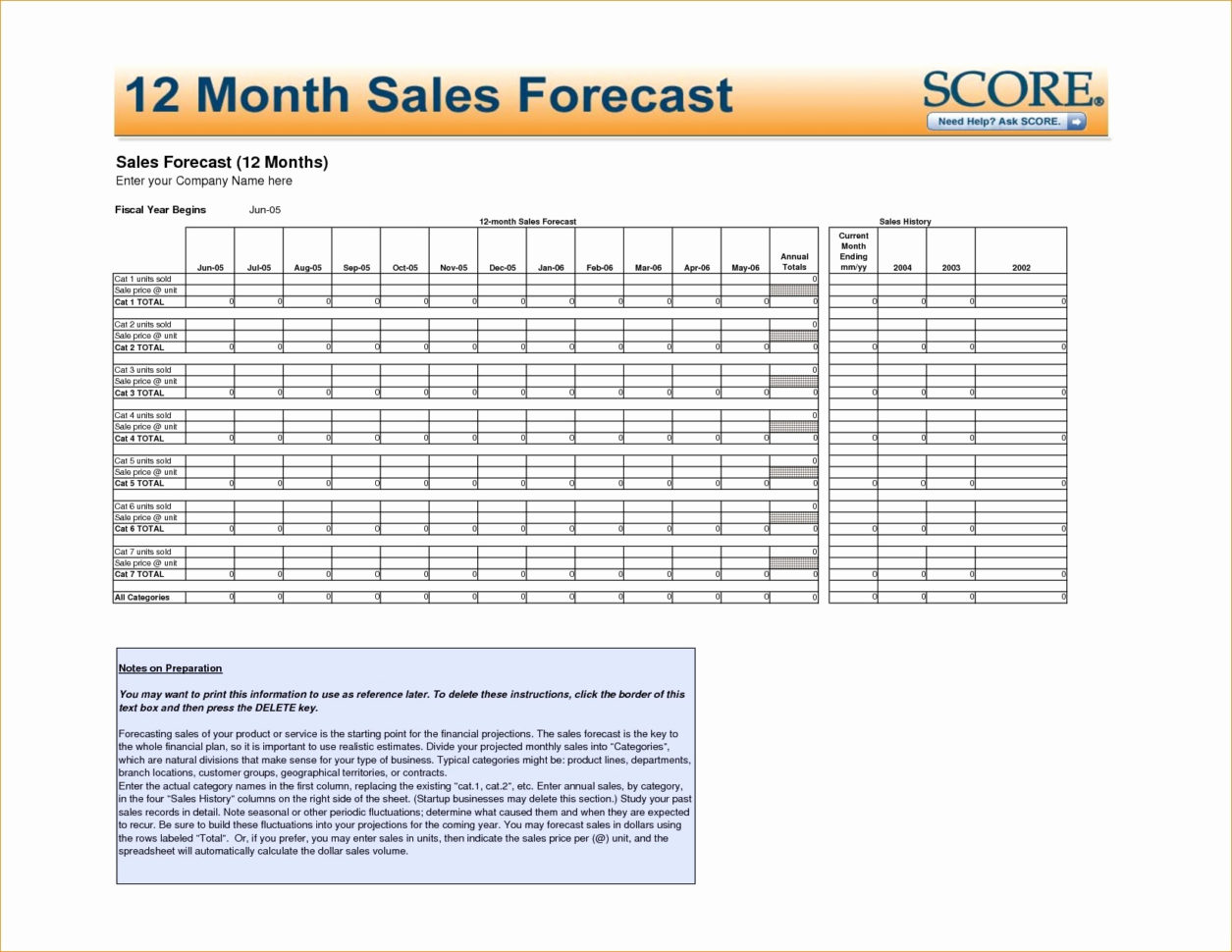 Pro Forma Sales Forecast Template New Pro Forma Sales Forecast To Sales Forecast Template Uk