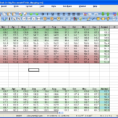 Product Sales Forecast Template New Product Sales Forecast Template Within Free Spreadsheet Programs