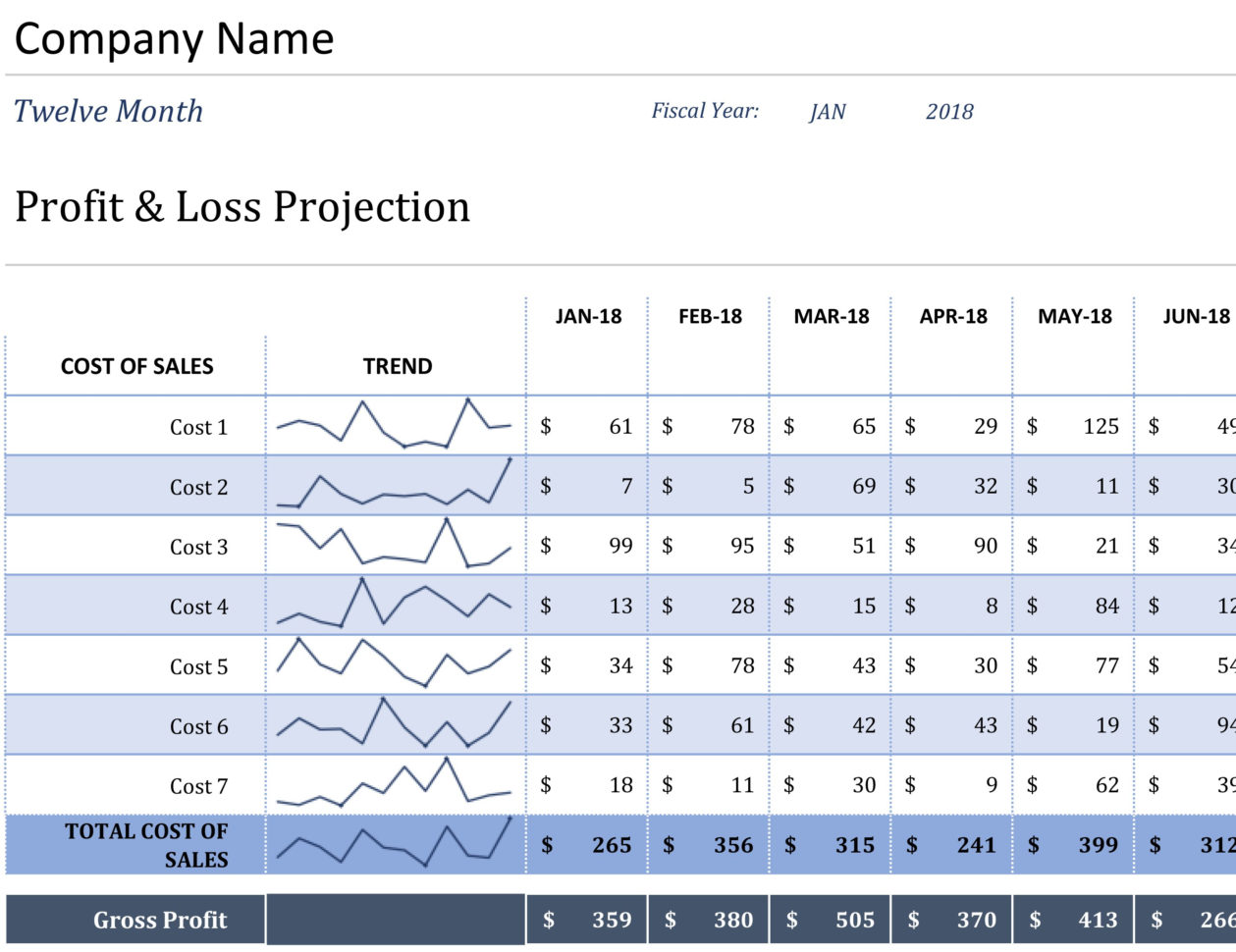 Profit And Loss   Office With Profit Spreadsheet Template