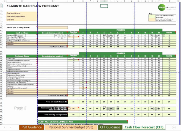 excel profit and loss projection template example of spreadshee profit and loss forecast. Black Bedroom Furniture Sets. Home Design Ideas