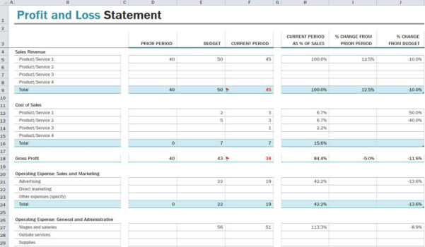 Profit And Loss Template Excel To Excel Profit And Loss Projection Template
