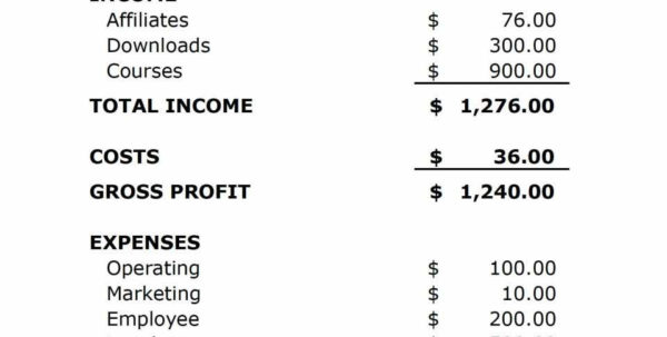 Profit And Loss Template For Restaurants 20 Awesome Simple For Gross Profit Spreadsheet Template
