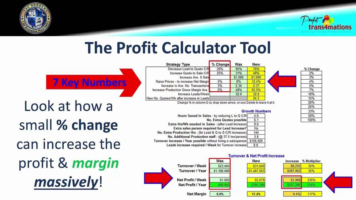how to find gross profit margin in excel