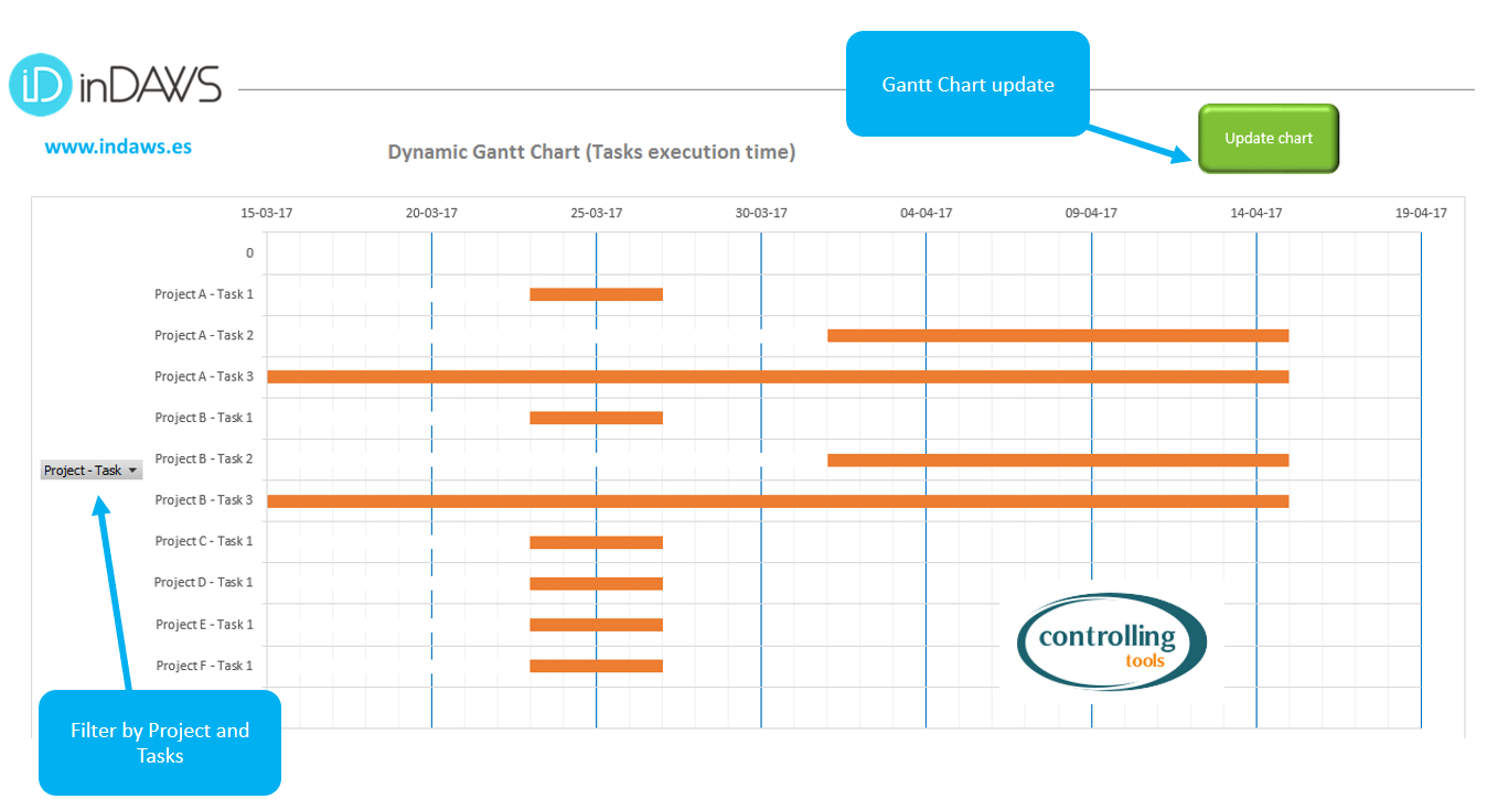 Project And Task Management Excel Template (Includes Gantt Chart) With Gantt Chart Template Free Excel