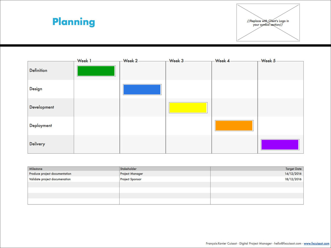 Project Charter Template Balsamiq | Digital Project Management Throughout Project Management Charter Templates
