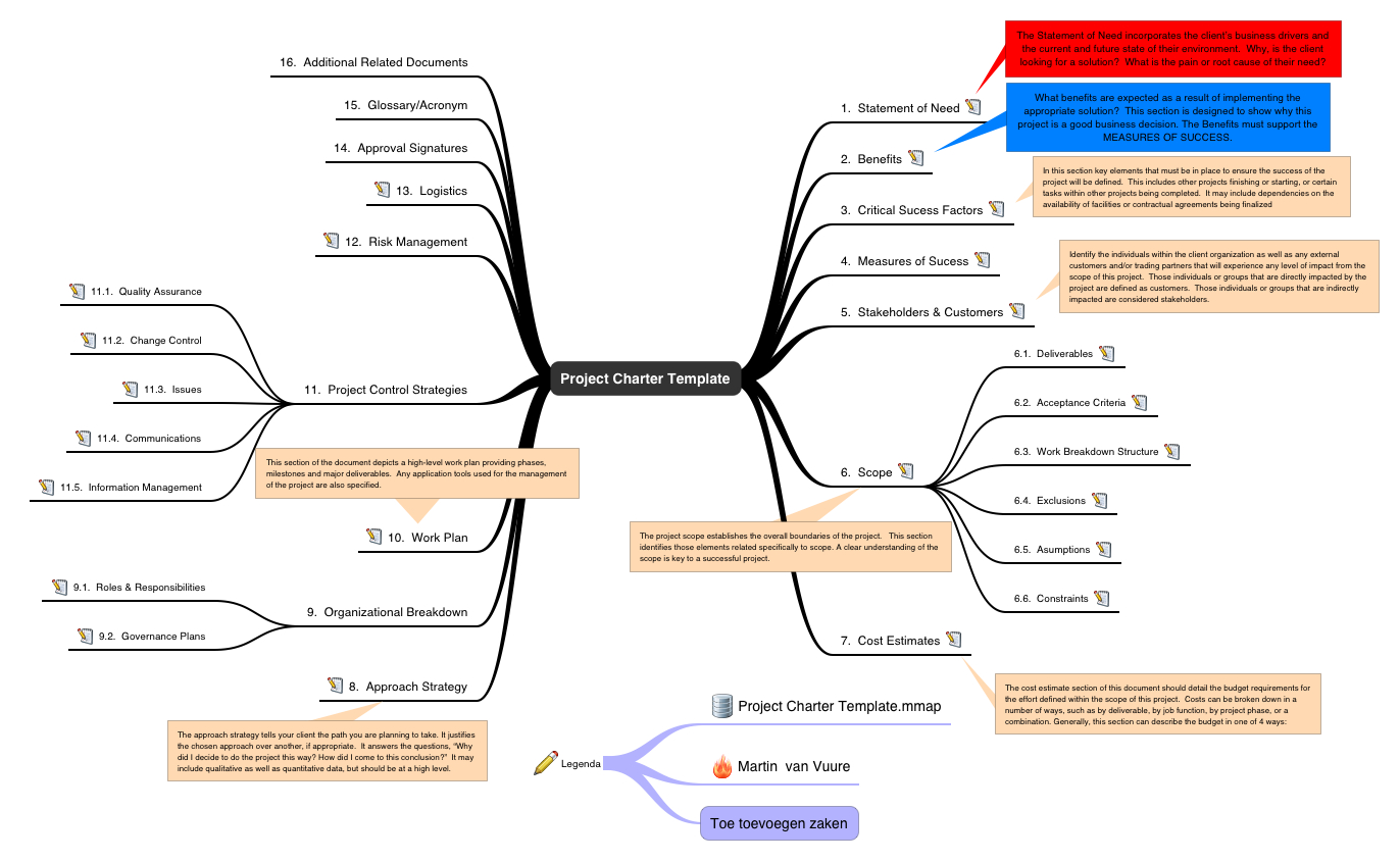Project Charter Template   Martinvanvuure in Project Management Charter Templates