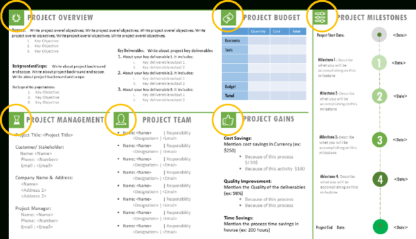 Project Charter Template Ppt   Project Management Templates In Project Management Charter Templates