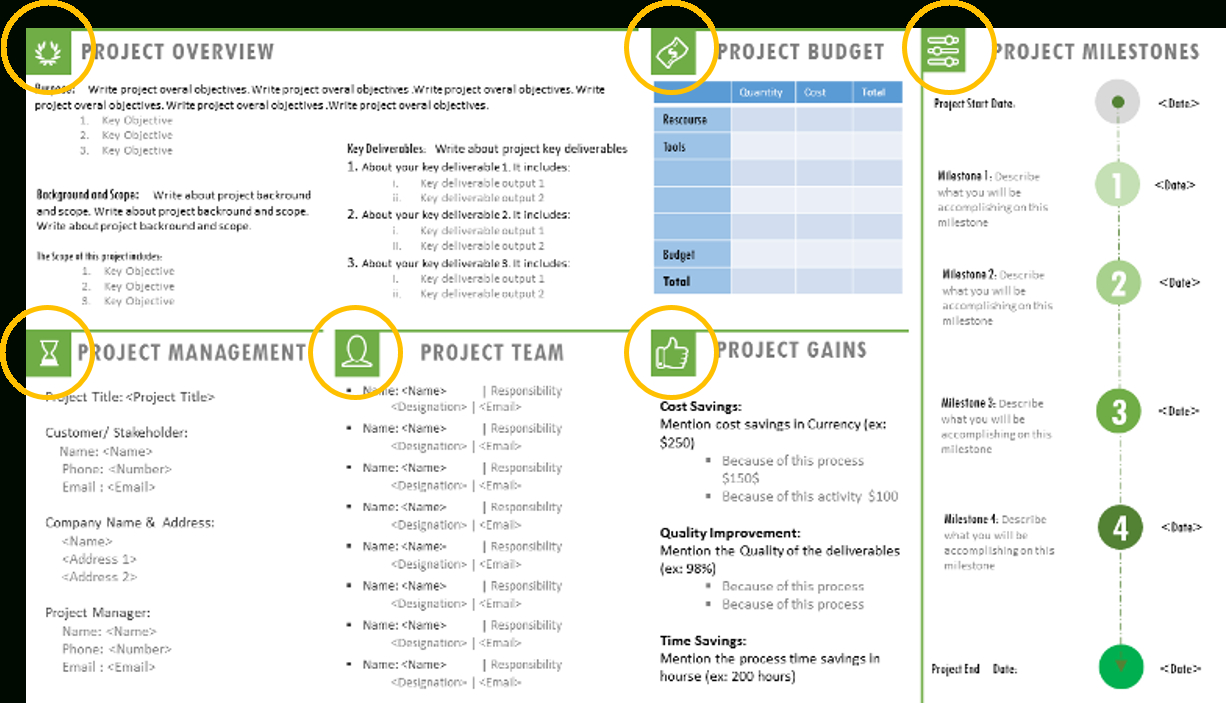 Project Charter Template Ppt - Project Management Templates In Project Management Charter Templates