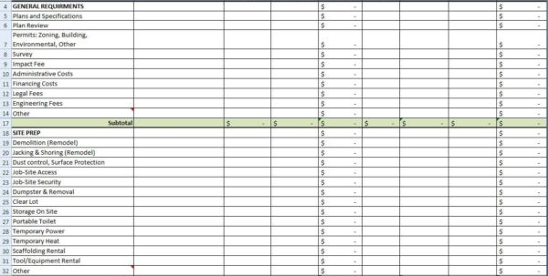 Project Cost Estimate Template Spreadsheet | Onlyagame Pertaining To Throughout Commercial Construction Cost Estimate Spreadsheet