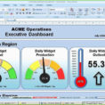 Project Dashboard Excel Vorlage Wunderbare Excel Project Management Intended For Project Management Dashboard Excel Template