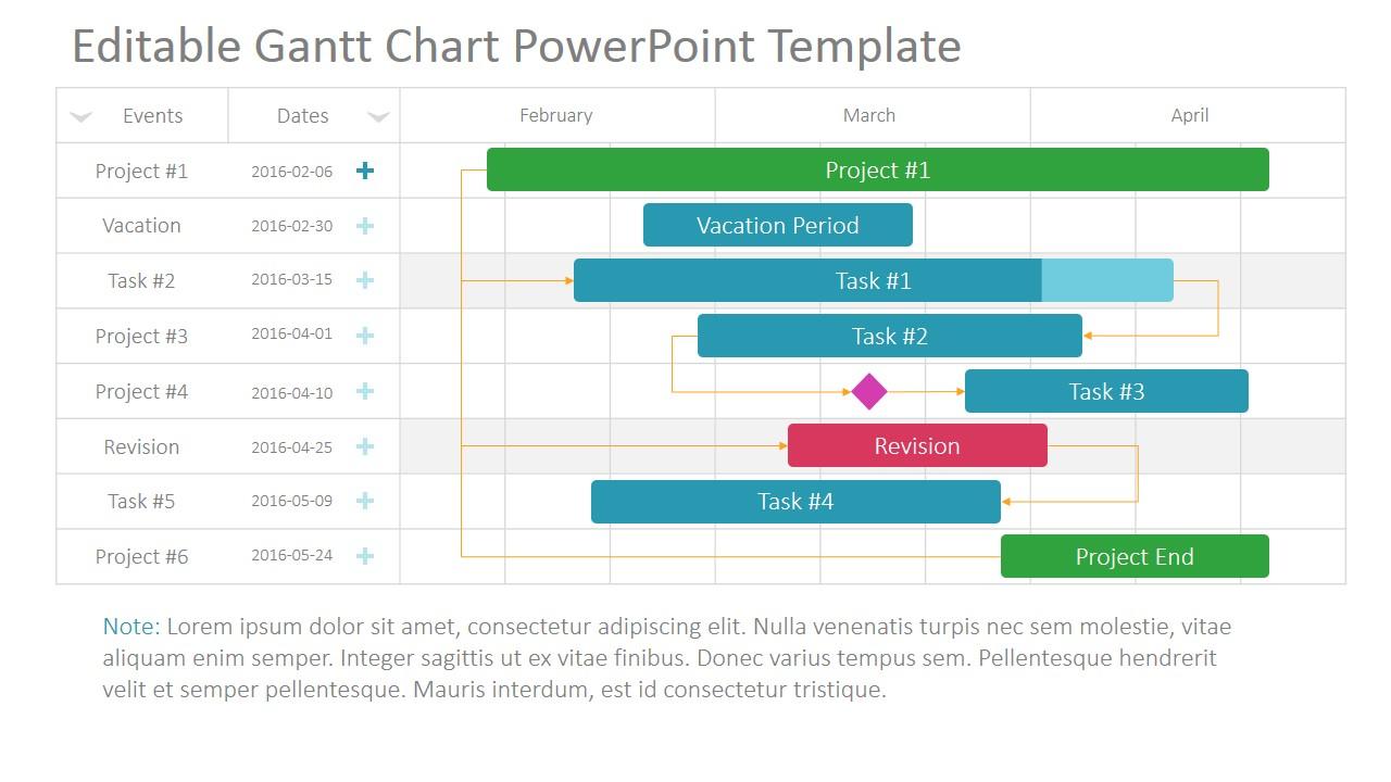 Project Gantt Chart Powerpoint Template - Slidemodel For High Level Gantt Chart Template