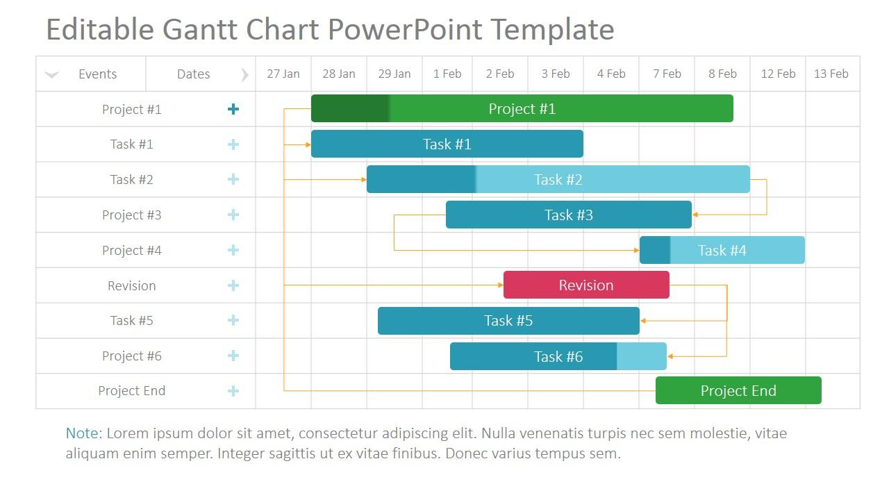 Project Gantt Chart Powerpoint Template - Slidemodel inside Gantt Chart Template Mac