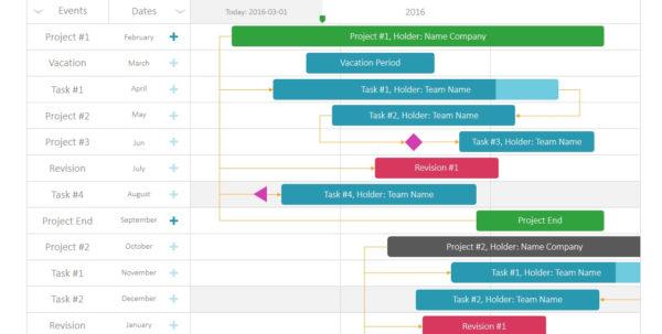 Project Gantt Chart Powerpoint Template   Slidemodel Throughout Gantt Chart Template Ppt