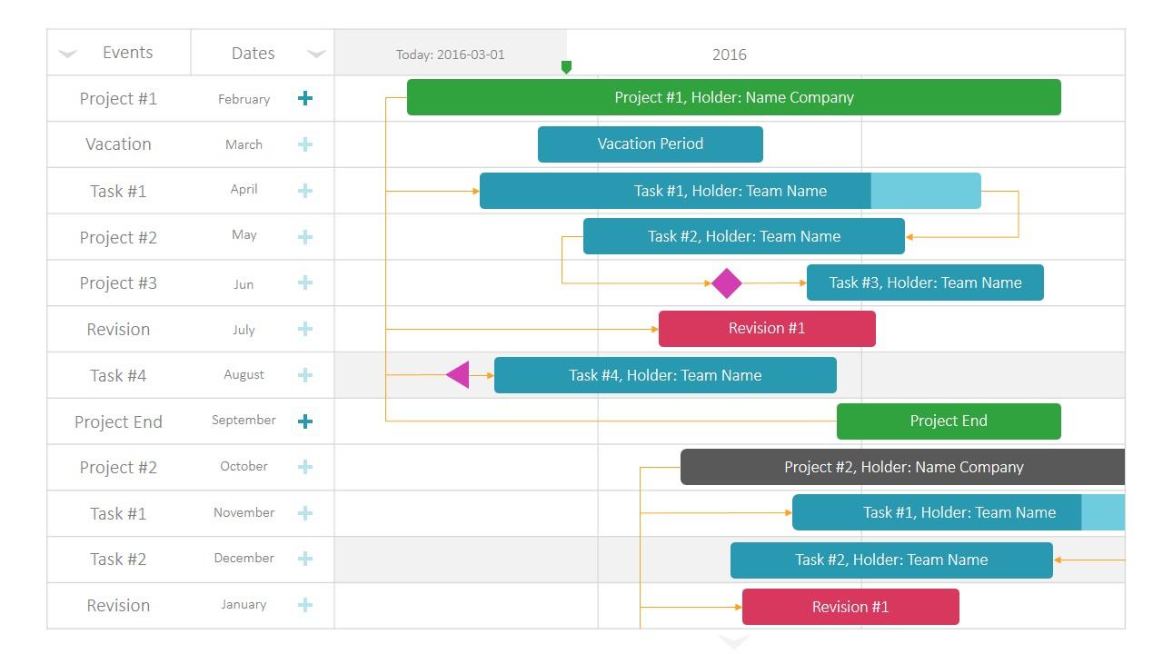 Project Gantt Chart Powerpoint Template - Slidemodel Throughout Gantt Chart Template Ppt