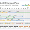 Project Management Action Plan Example Fresh Pintechniology On In Project Management Plan Template Free