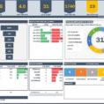 Project Management Balanced Scorecard Templates Medical Audit Intended For Kpi Scorecard Template Excel