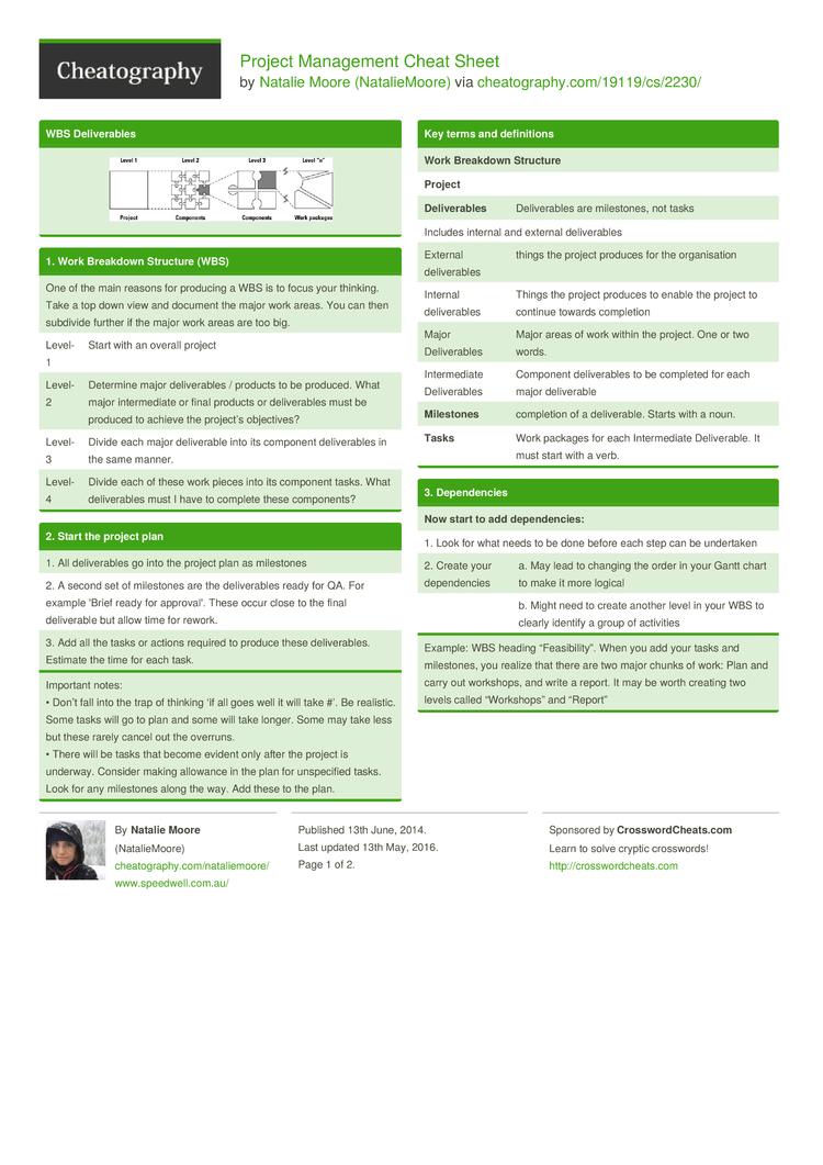Project Management Cheat Sheetnataliemoore - Download Free From And Project Management Cheat Sheet