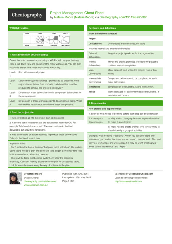 Project Management Cheat Sheetnataliemoore   Download Free From In Project Management Cheat Sheet Pdf