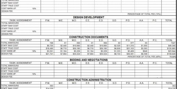Project Management Cost Estimate Worksheet | Cost Estimation Sheet Inside Project Management Worksheet