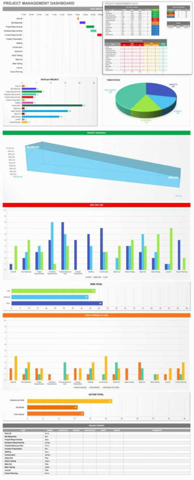 Project Management Dashboard Excel Template Free | Worksheet And Project Management Dashboard Templates