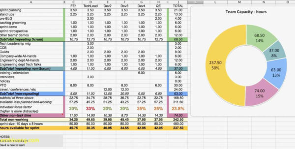 Project Management Dashboard Excel Template Free | Worksheet To Project Management Excel Template Free Download